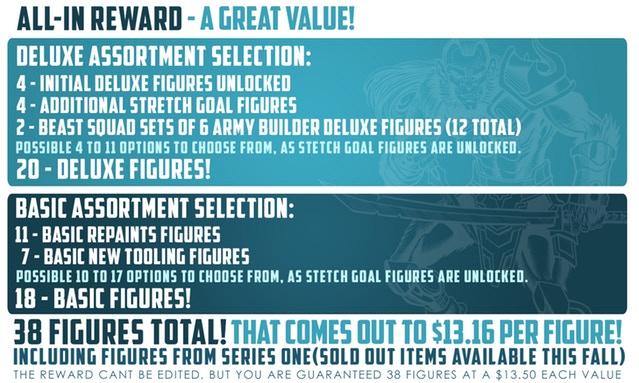 Animal Warriors of the Kingdom Deluxe Series All In Breakdown - Surveillance Port