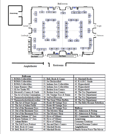 Coil Con Map - Surveillance Port