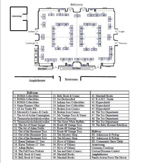 Coil Con Map - Surveillance Port