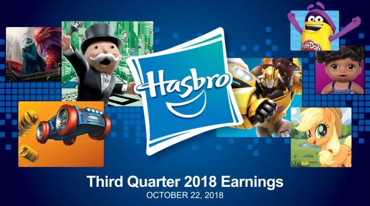 Hasbro 3rd Quarter Earnings - Surveillance Port